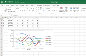 A Guide To Excel Spreadsheets In Python With Openpyxl Real