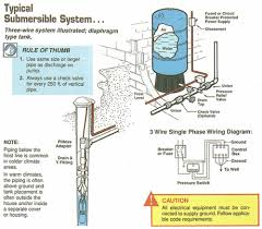 three wire submersible well pump typical installation
