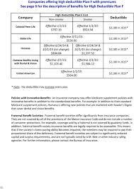 Medicare Supplement Insurance Premium Comparison Chart Pdf