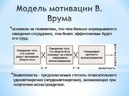 Реферат Виды материальной ответственности работодателя Реферат простая модель мотивации