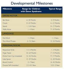 Down Syndrome Development Chart Developmental Milestones For Babies With Down Syndrome