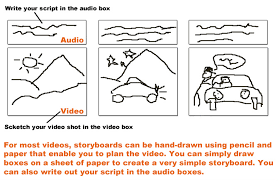 Psa Example Lesson 4 Storyboarding A Psa Producing A Public Service