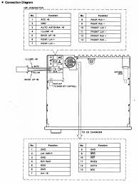 sony cdx gt565up wiring diagram examples wiring diagram free sony xplod wiring harness diagram at Sony Xplod Wiring Harness Diagram