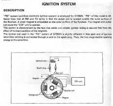 suzuki 500 two stroke twin tr500 classic racing motorcycle ignition circuit