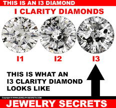 The Search For I3 Clarity Diamonds Jewelry Secrets
