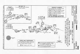 Com Standard Arrival Chart Egll