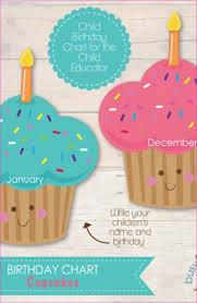Teacher Birthday Chart Awesome Teacher Birthday Charts Birthday Charts Classroom