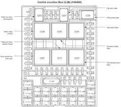 wiring diagrams for kenworth trucks the wiring diagram 1995 Kenworth T800 Fuse Panel Diagram hino fuse panel location also kenworth t wiring schematic kenworth wiring diagrams 2005 kenworth t800 fuse panel diagram