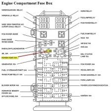 ford contour fuse box diagram best of 40 fantastic 2006 ford f750 1993 ford ranger fuse box layout ford contour fuse box diagram unique 1993 ford ranger fuse box location 1993 ford ranger engine