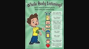Whole Body Chart