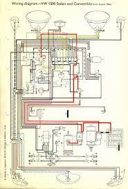 vw wiring for dummies wiring diagram mega 1967 vw wiring harness wiring diagram toolbox 1967 vw wiring harness wire management wiring diagram