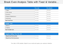 Break Even Template Break Even Analysis Table With Fixed And Variable Costs
