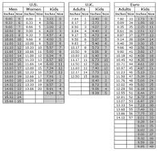 Sperry Infant Shoe Size Chart 37 Interpretive Internation Shoe Size Chart