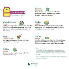 Food Chart For Babies Of 2 Years Pleaze Give A Food Chart With Timming For 2 1 2 Yrs Old Girl