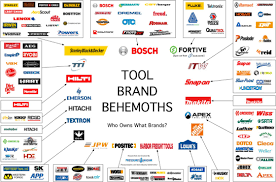 Company Ownership Chart Charts Of Tool Brand Ownership And Market Share By Companies