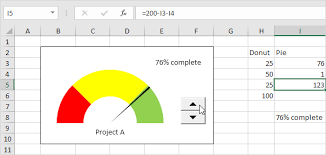 Pie Chart Without Numbers Gauge Chart In Excel Easy Excel Tutorial