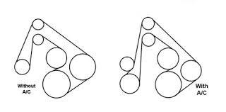 1999 2002 chevrolet camaro 3 8l serpentine belt diagram 1999 2002 camaro 38 l