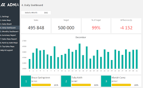 Salesman Tracking Forms Daily Sales Tracking Template