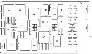 1985 pontiac firebird fuse box diagram wiring diagram libraries 1985 pontiac fuse box wiring diagrams for dummies u20221985 pontiac fiero fuse box diagram how