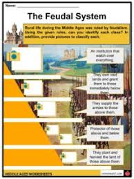 Flow Chart Of Medieval Period Middle Ages Facts Worksheets Events Culture Traditions