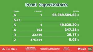 Occorre compilare la schedina e superenalotto online: Estrazione Superenalotto Lotto Simbolotto Martedi 7 Luglio Meteoweek