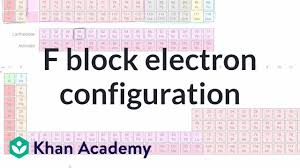 Electronic Configuration Chart Of Elements Electron Configuration For F Block Element Nd Video Khan