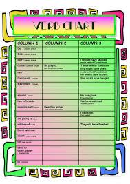 Verb Formation Chart English Esl Worksheets