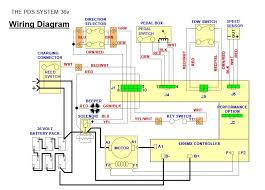 1995 48 volt club car wiring diagram wirdig wiring diagram moreover 48 volt club car wiring diagram on 36 volt