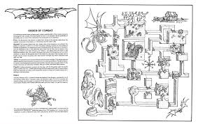 Monster Brains The Official Advanced Dungeons And Dragons
