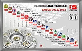 Seasons run from august to may. Dfl Riesenmagnettabelle 1 Bundesliga 60 Cm X 40 Cm Amazon De Sport Freizeit
