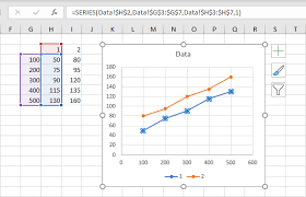 How To Select Series In Excel Chart Switch X And Y Values In A Scatter Chart Peltier Tech Blog