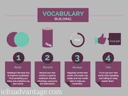 ielts vocabulary ielts vocabulary ielts vocabulary