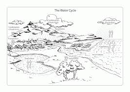 Small Picture Free Water Cycle Coloring Pages Free Water Cycle Coloring Sheets