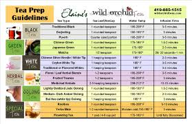 Tea Prep Guidelines Chart Elaines Wild Orchid Teas