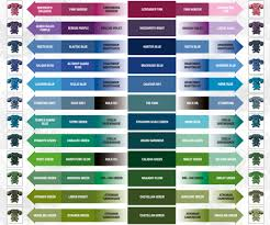 Games Workshop Paints Chart