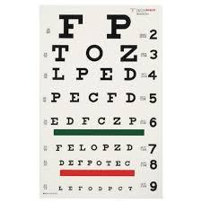 Eye Test C Chart Illuminated Snellen Eye Chart 20 Ft