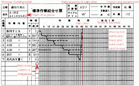 Man Machine Chart 69 Exact Man Machine Chart Excel