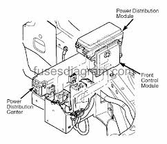 fuses and relays box diagram dodge durango 2 dodge durango 2 blok kapot 2 identifying power distribution center components fuse box diagram