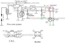 wiring diagram for chinese 110cc atv readingrat net chinese atv electrical schematic at 2007 110cc Atv Wiring Diagram