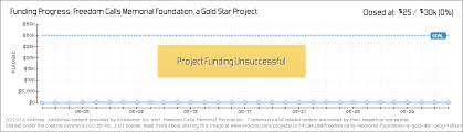 Gold Star Chart For Adults Freedom Calls Memorial Foundation A Gold Star Project By