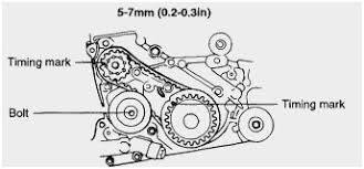 valve timing diagram for diesel engine beautiful engine timing related post