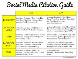 how to cite social media mla apa formats teachbytes