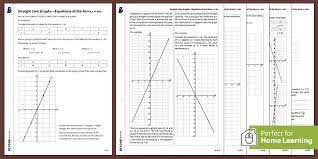 straight line graphs with equations of