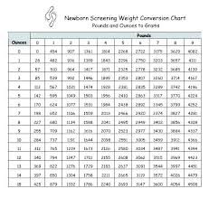 Lbs To Ounces Conversion Chart Unbiased Weight Chart Pounds And Ounces Weight Chart Pounds