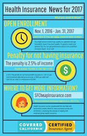 health insurance find out when is the open enrollment and what is the penalty for