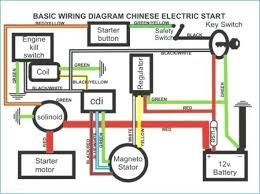 chinese atv wiring harness diagram lovely wiring diagram s chinese atv wiring harness diagram wiring diagram wiring diagram wiring diagram symbols car