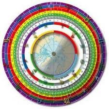 Kabbalah Birth Chart Calculator Details About New Kabbalistic Astrology Calculator