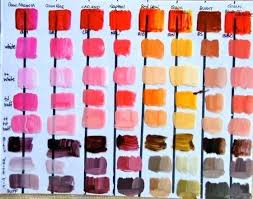 Acrylic Color Mixing Chart Acrylic Paint Colors Designlanguage Co