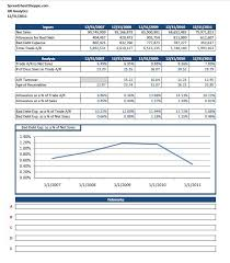 Aged Accounts Receivable Accounts Receivable Analysis Template Download