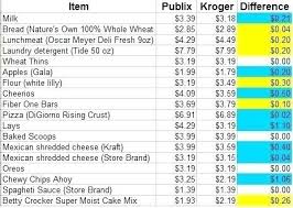 grocery list example grocery list with prices world of example inside grocery list with